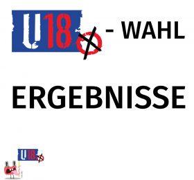 Ergebnisse der U18-Wahl im Wahlkreis 224 (Starnberg-Landsberg-Germering)